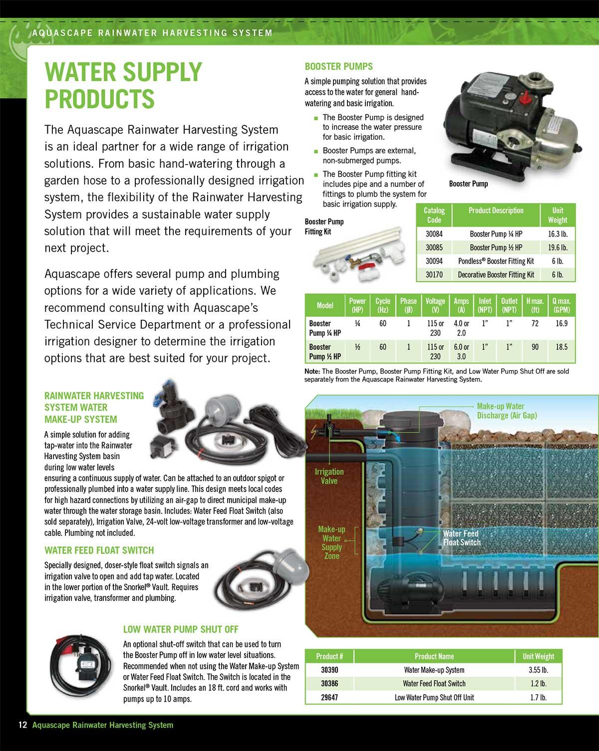 Rainwater-Harvesting-Guide-12