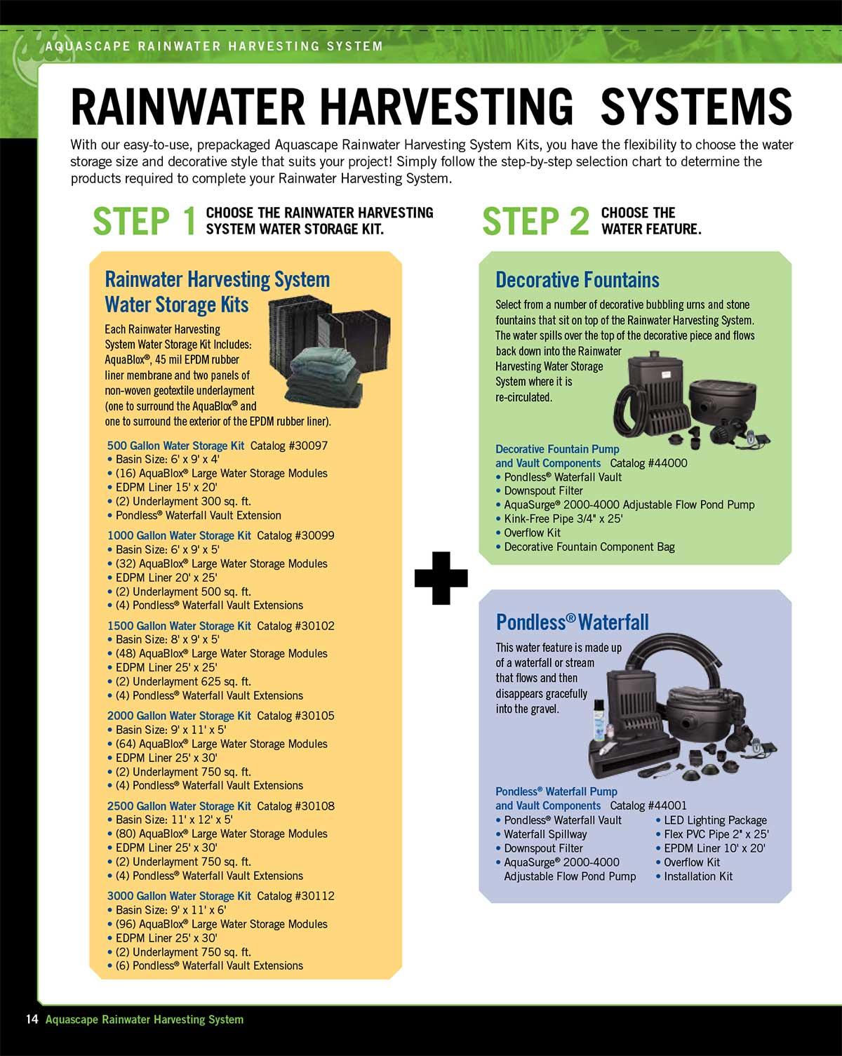 Rainwater-Harvesting-Guide-14
