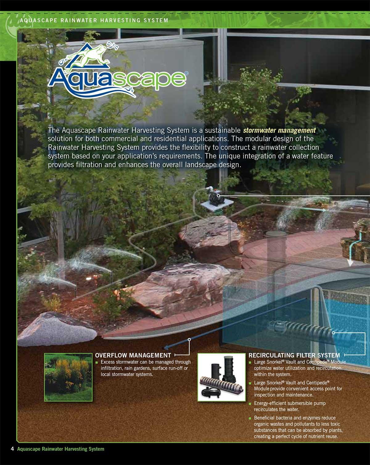 Rainwater-Harvesting-Guide-4