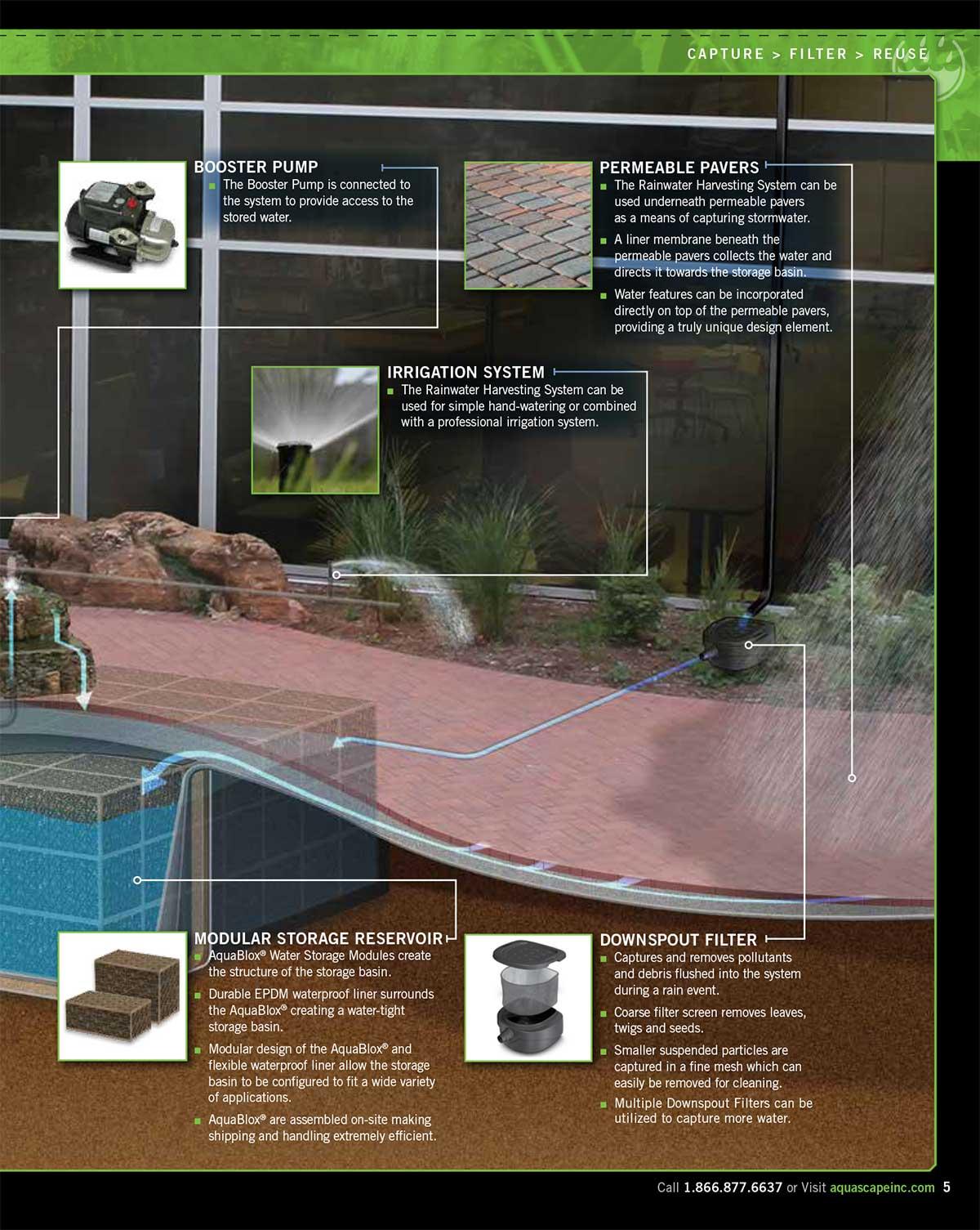 Rainwater-Harvesting-Guide-5