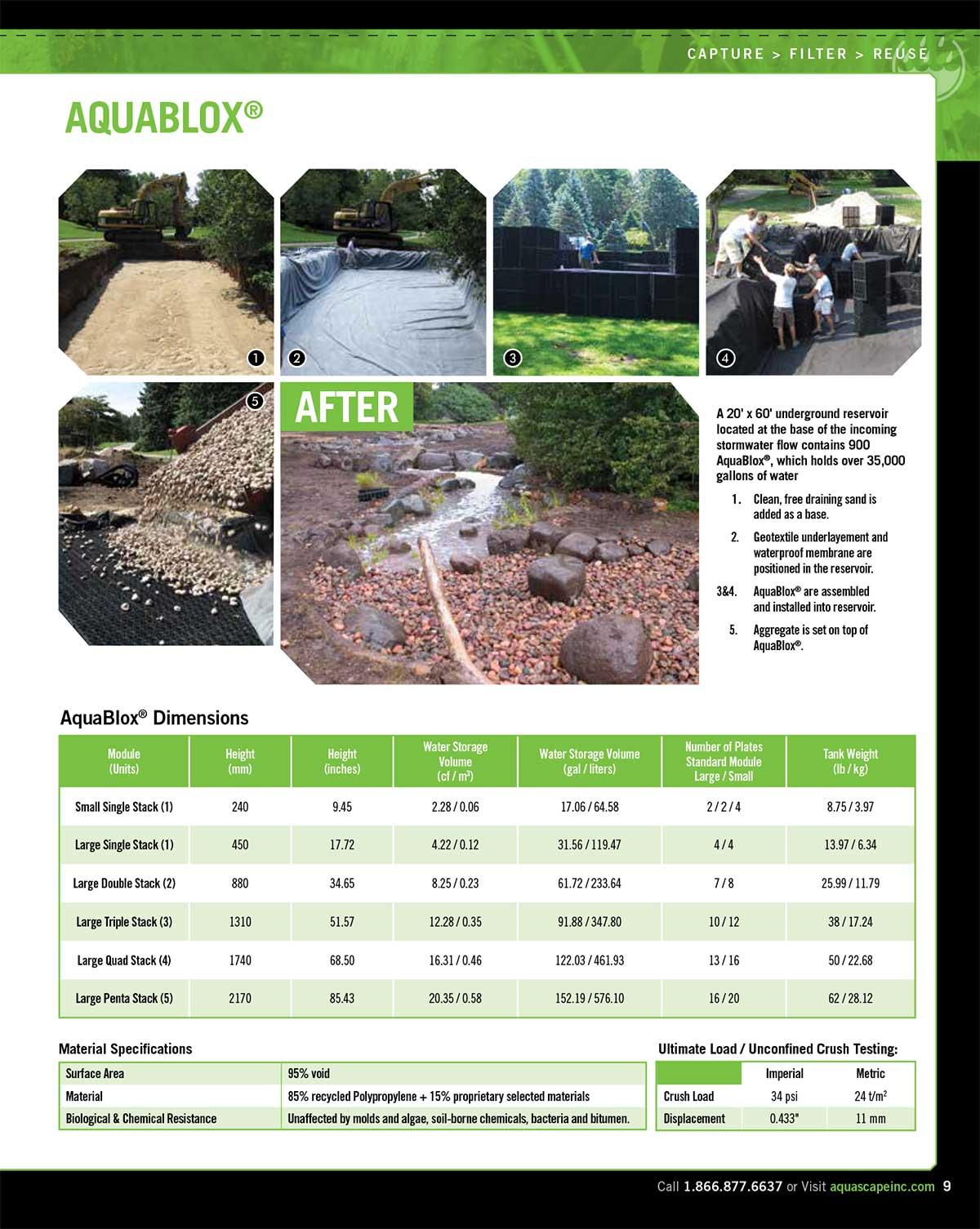 Rainwater-Harvesting-Guide-9